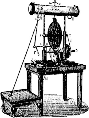 Machine de Carré